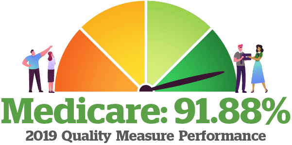 Medicare: 91.88% - 2019 Quality Measure Performance Score