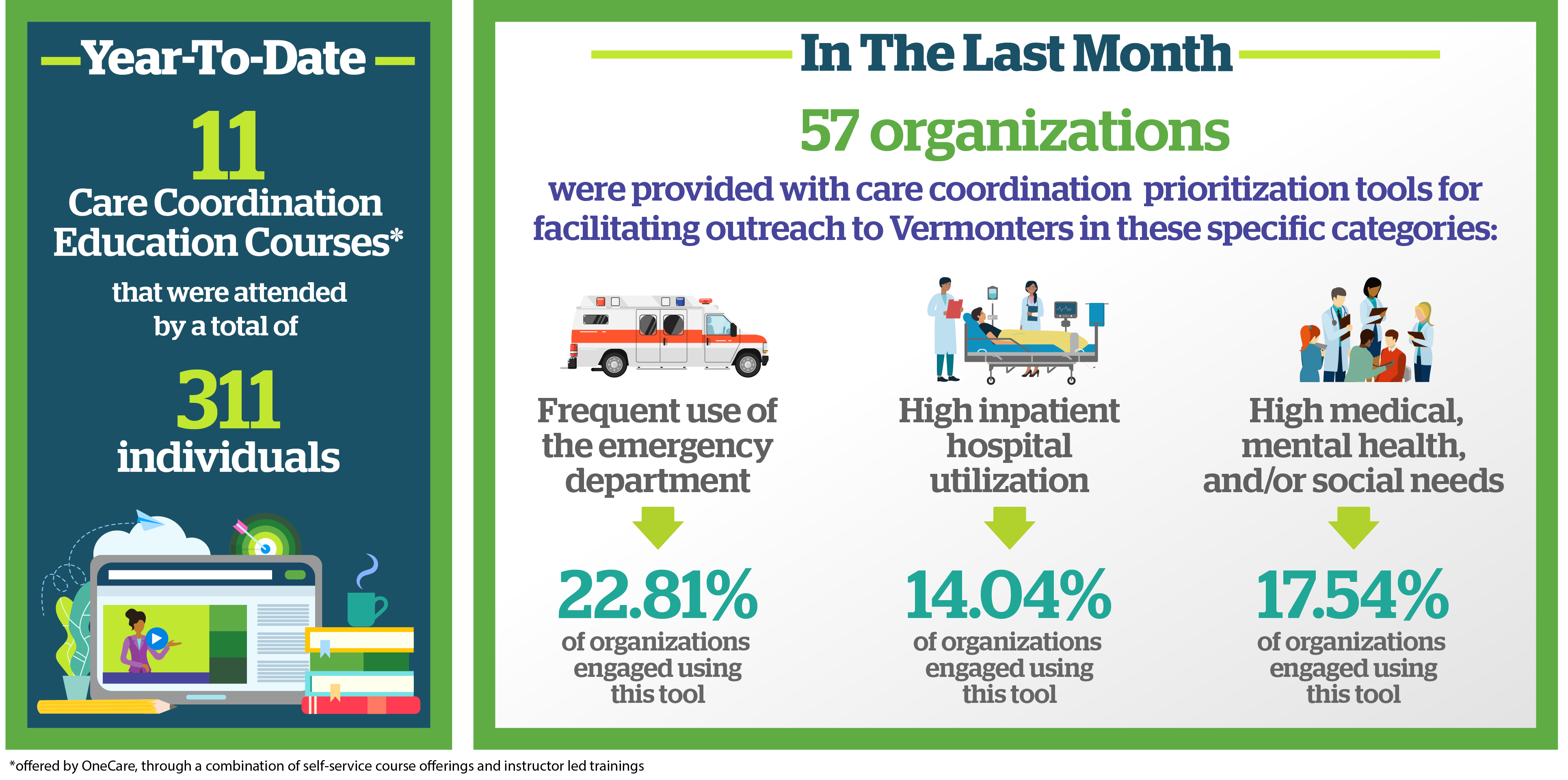 Network Performance Management Infographic #1 - see a link to accessible version of this webpage below